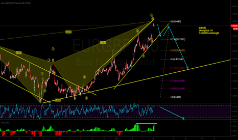 EURGBP: sell the break of this small channel