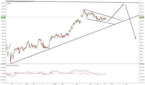 IBEX35: IBEX35: STILL UPTREND BUT REACHING A TOPPING LEVEL