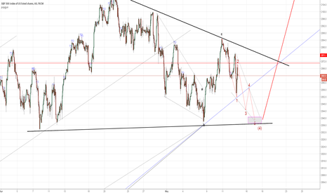 SPX500: SPX 500 reached Targetzone 2052 - was it the final down target ?