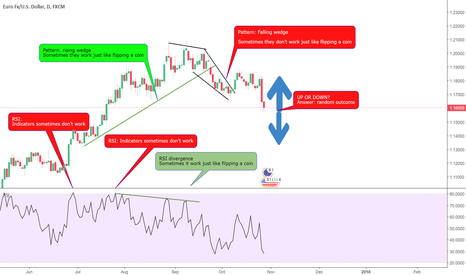 EURUSD: If you are continuously loosing money ,read and apply this......