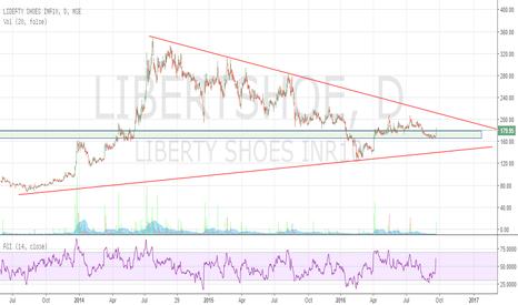 LIBERTSHOE: Liberty Shoes