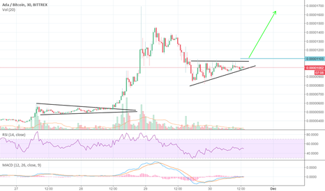 ADABTC: Watch out the exit
