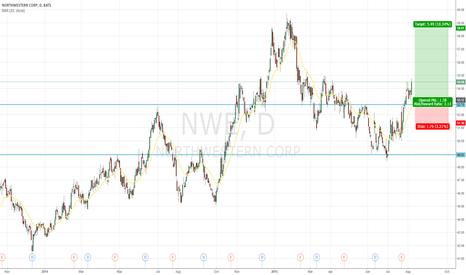 NWE: Pending Buy NWE