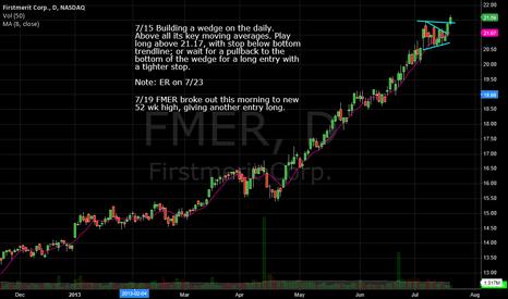 FMER: FMER long set up: update of 7/15 chart