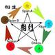 dazhong0703