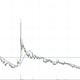 Crypto_Trade__