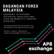 ap8forexchange
