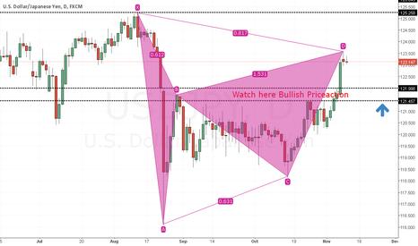 USDJPY: USD/JPY Bearish Gartley Pattern Short Term Sell