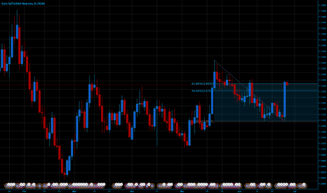 EURTRY: Olha a queda