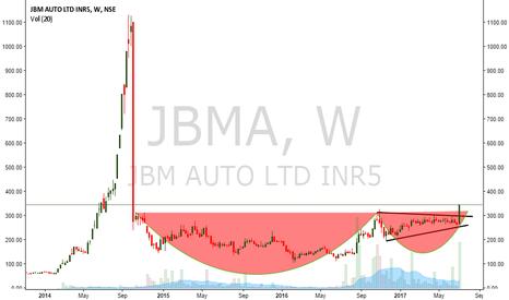 JBMA: JBMA