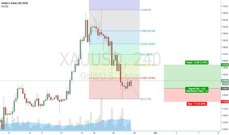 XAUUSD: Gold Short-term BUY