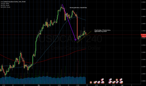 USDCAD: IF breaks down out of the flag UC is opportunity to go short