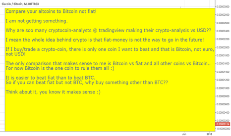 SCBTC: Compare your altcoins to bitcoin not to fiat. Educational