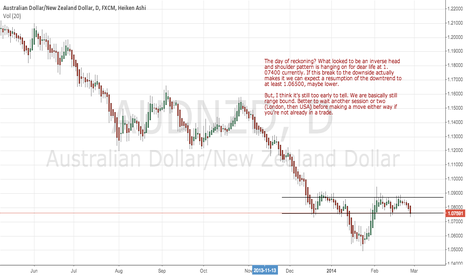 AUDNZD: AUDNZD: The day of reckoning?