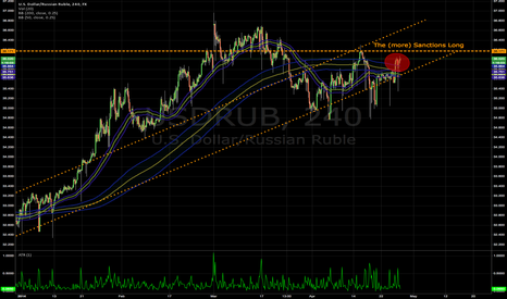 USDRUB: The (more) Sanctions Long