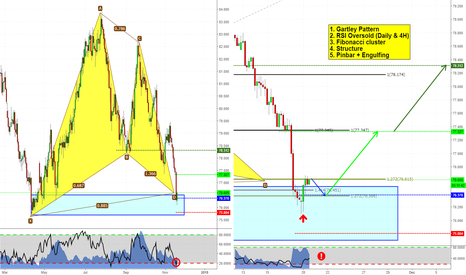 NZDJPY: Bunch of clues on NZDJPY (Videoanalysis attached!)