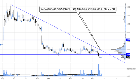 PROX: Not convinced until these signals are met #PROX #AIM #UKSHARES