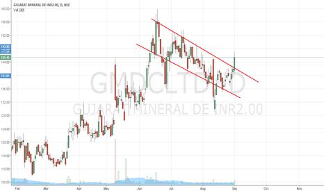 GMDCLTD: GMDC - Descending Channel Breakout