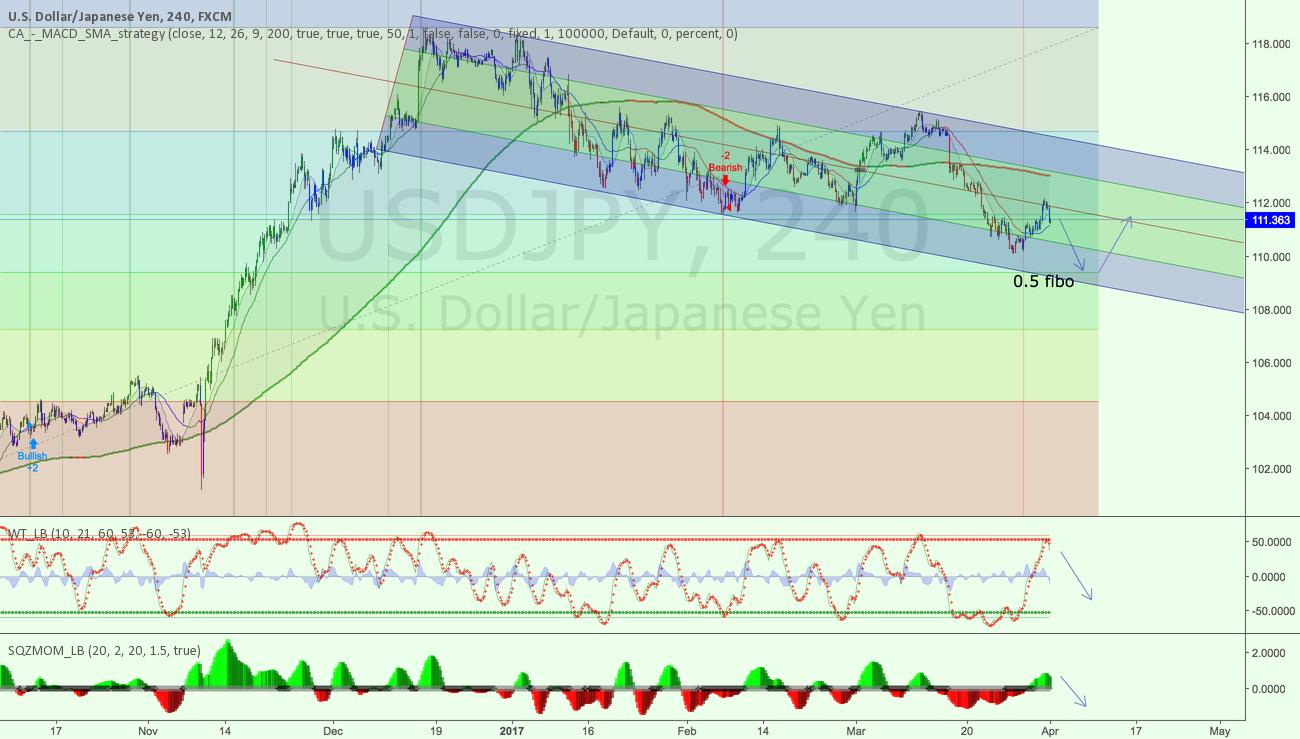 Tradingview Plot