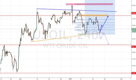 USOIL: USOIL - EIA crude inventories Toyad