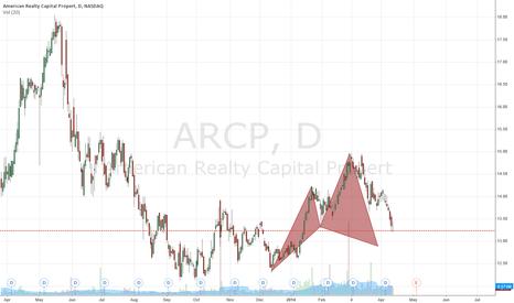 ARCP: arcp