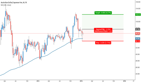 AUDJPY: AUDJPY: Continuation of the uptrend
