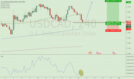USDCAD: USDCAD Buy on the cards