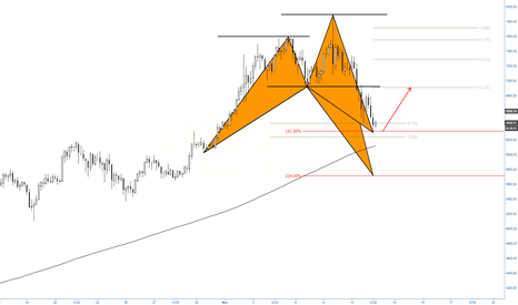 BTCUSD: (4h) Bullish at Divergence at previous structure