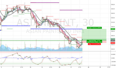 ASIANPAINT: Asian Paint T895, SL863