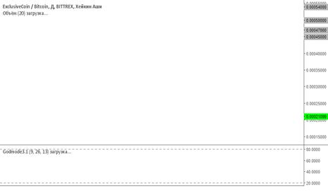 EXCLBTC: EXCL/BTC Прокатиться на восходящем тренде.