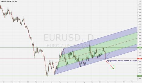 EURUSD: Мой первый анализ по евро