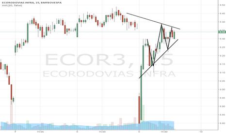 ECOR3: Triangle ECOR3