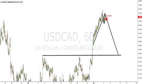 USDCAD: USD/CAD PULLBACK :)