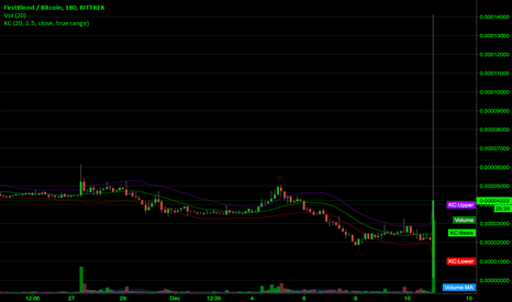 1STBTC: 1st.X not sure what happened but im in :)