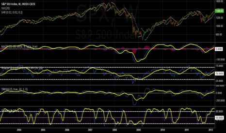 SPX: Kory's Market Timing Model (Long Only)