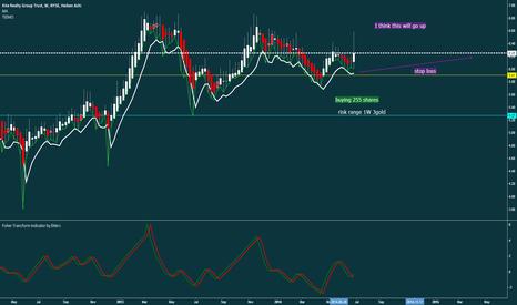 KRG: Long buy signal
