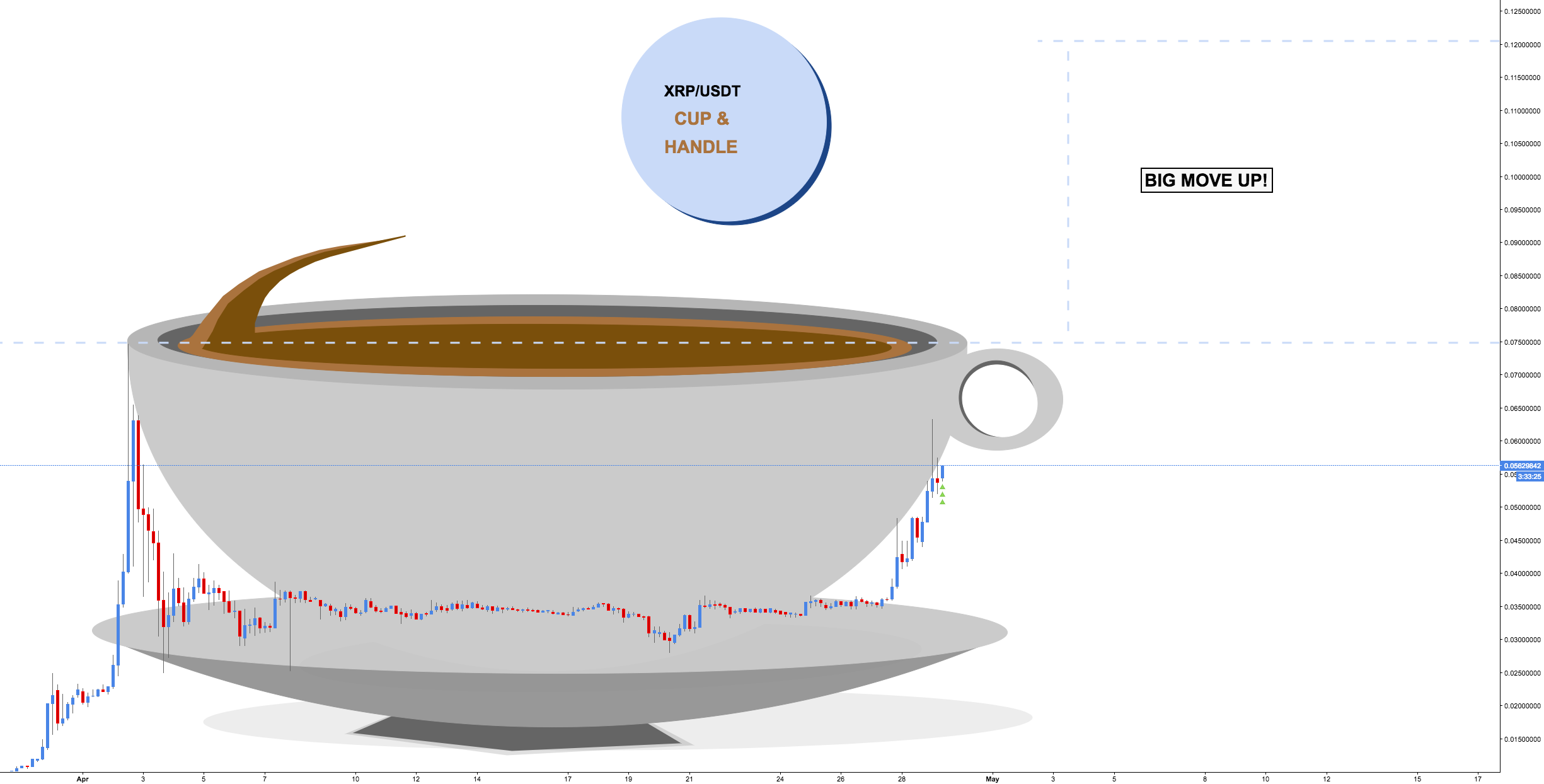 Ripple - Cup and Handle