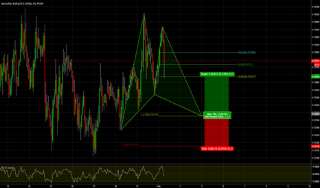 AUDUSD: Potential Bullish Gartley AUDUSD 1hr Chart
