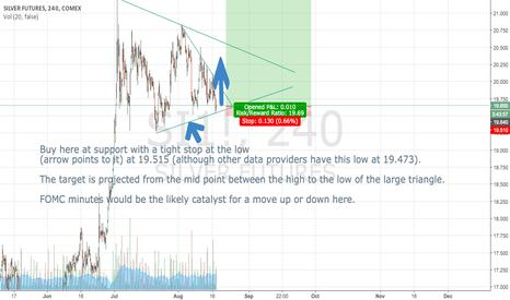 SI1!: Silver Long trade - Tight Risk/Reward