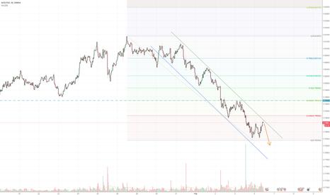AUDUSD: AU/USD Still trending down in channel