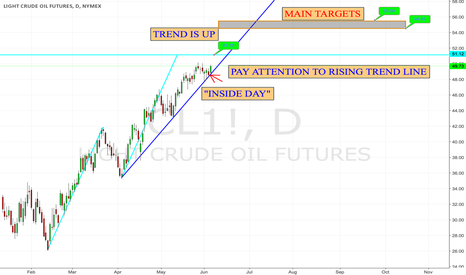 "CL1!: ""CRUDE STILL ON PACE"""