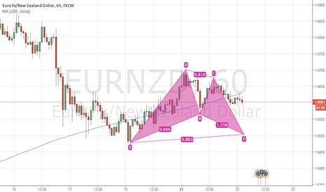 EURNZD: Bat Pattern Setting up