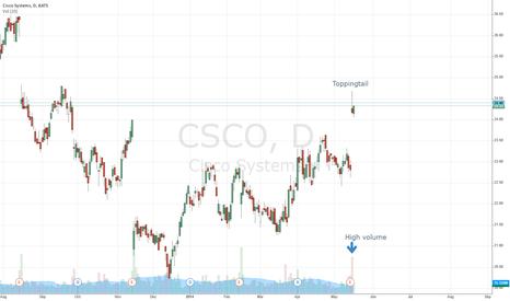 CSCO: The Tech Stock Trade: Cisco (NASDAQ:CSCO)