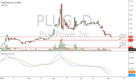 PLUG: Plug or un-plug; that is the question