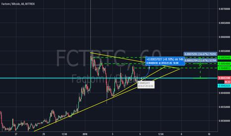 FCTBTC: FCT SCALPING