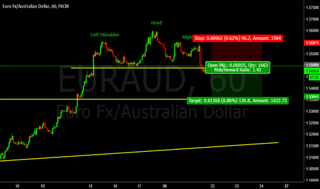 EURAUD: 52 : Head and shoulder, but....