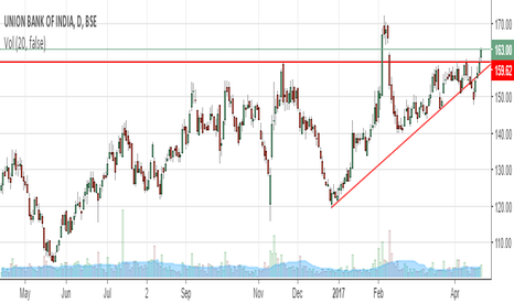 UNIONBANK: Union Bank looks strong