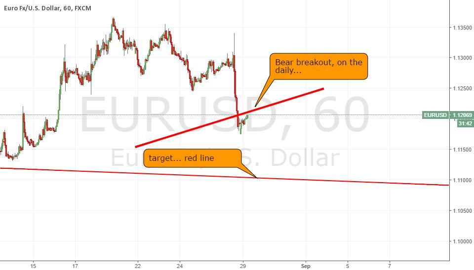 EU after day breakot