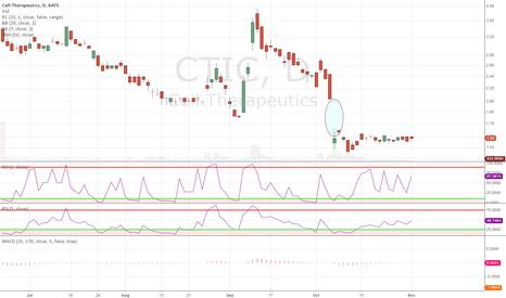 CTIC: CTIC gap fill?