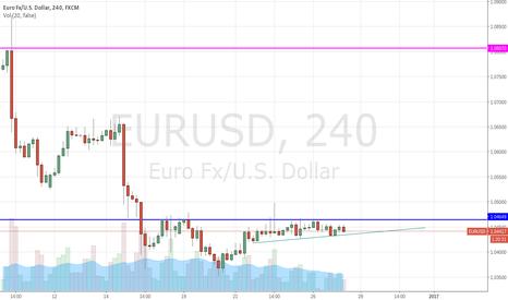 EURUSD: EURO/USD - Watch The Breakout - Final Days Of 2016 Pips